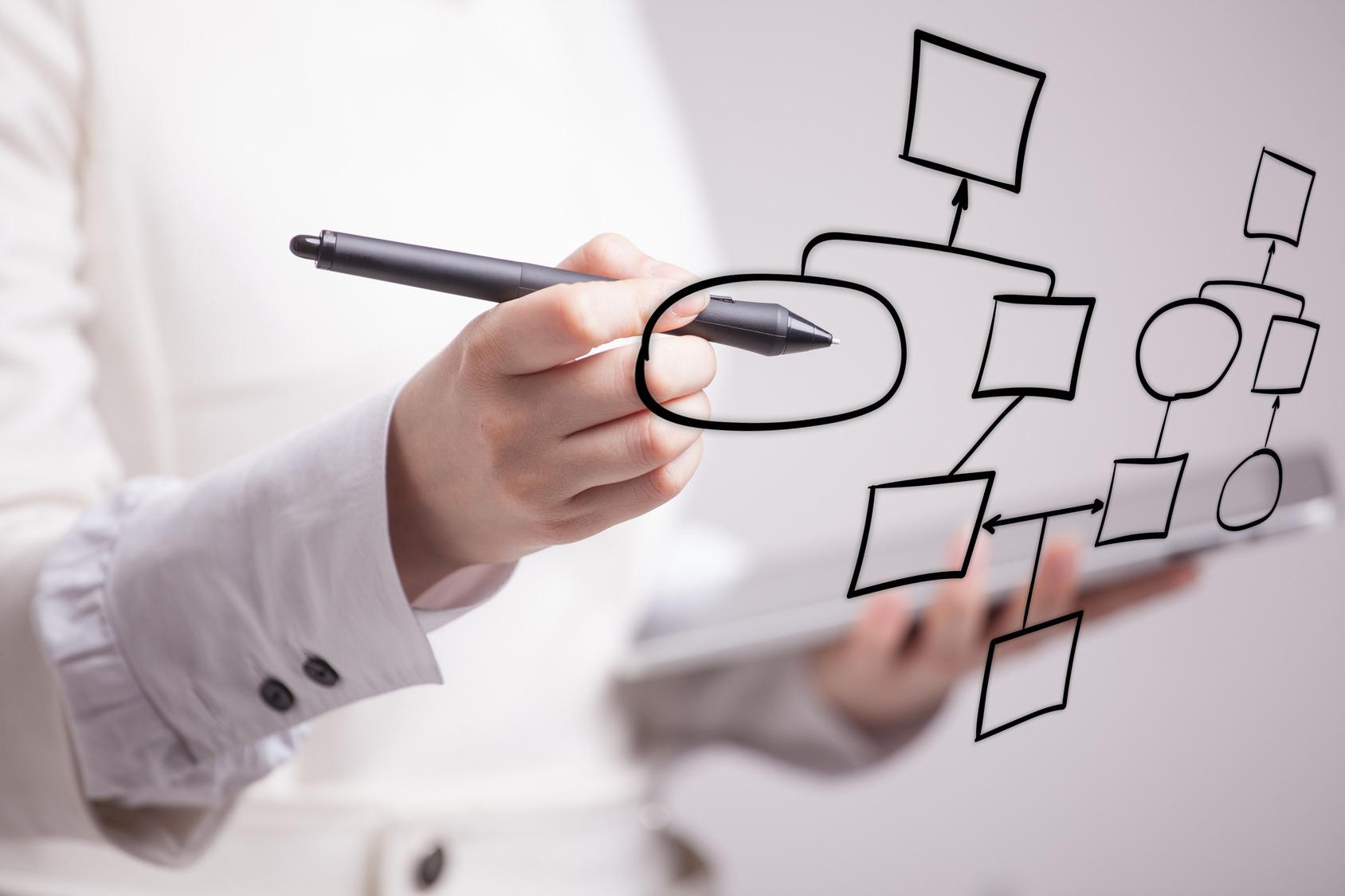 Eine Service Designerin zeichnet ein Konzept auf eine transparente Tafel