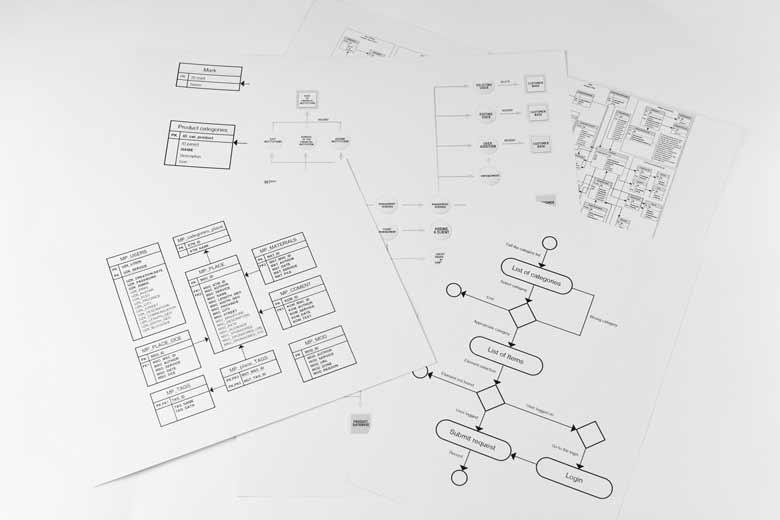 Machine Learning dargestellt mit Entscheidungsbäumen auf Papier ausgedruckt.