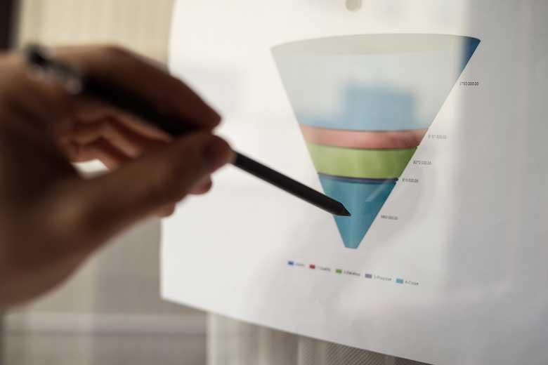 Der Sales Funnel dargestellt auf einem Blatt Papier