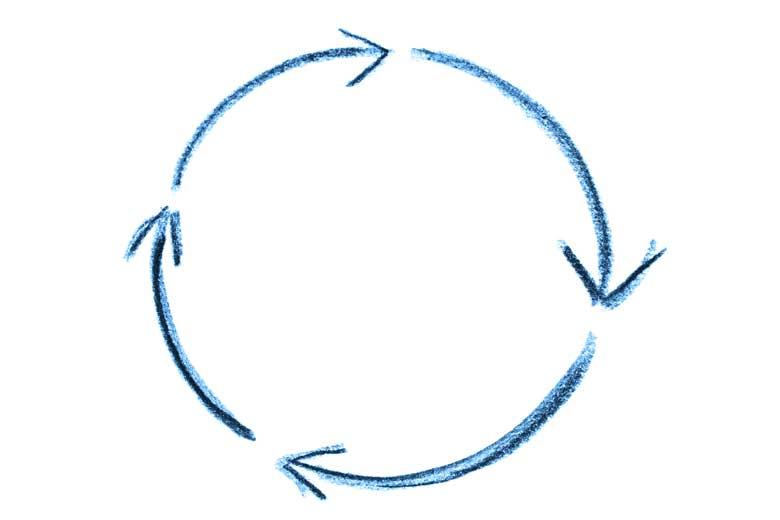 Kreisende Pfeile zur Darstellung eines Kreislaufs