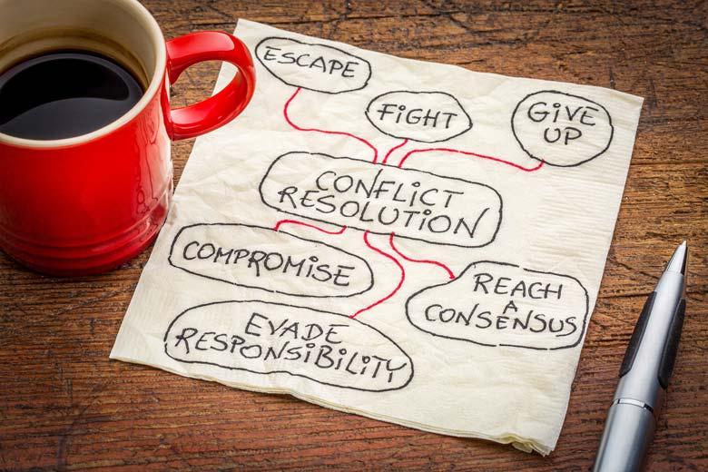 Eine aufgezeichnete Konfliktmanagement Strategie neben einer Tasse Kaffee