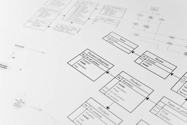 Software Entwicklungsplan auf Papier
